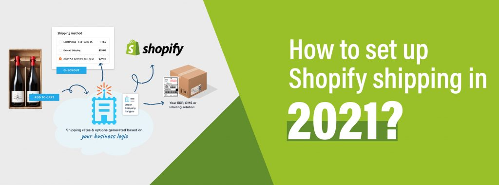 Shopify shipping in 2021